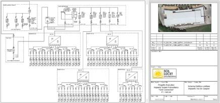 Schema Impianti fotovoltaici